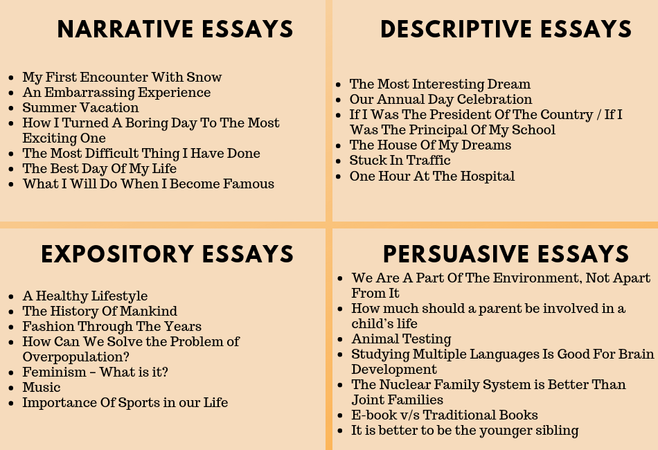 Essay writing topics