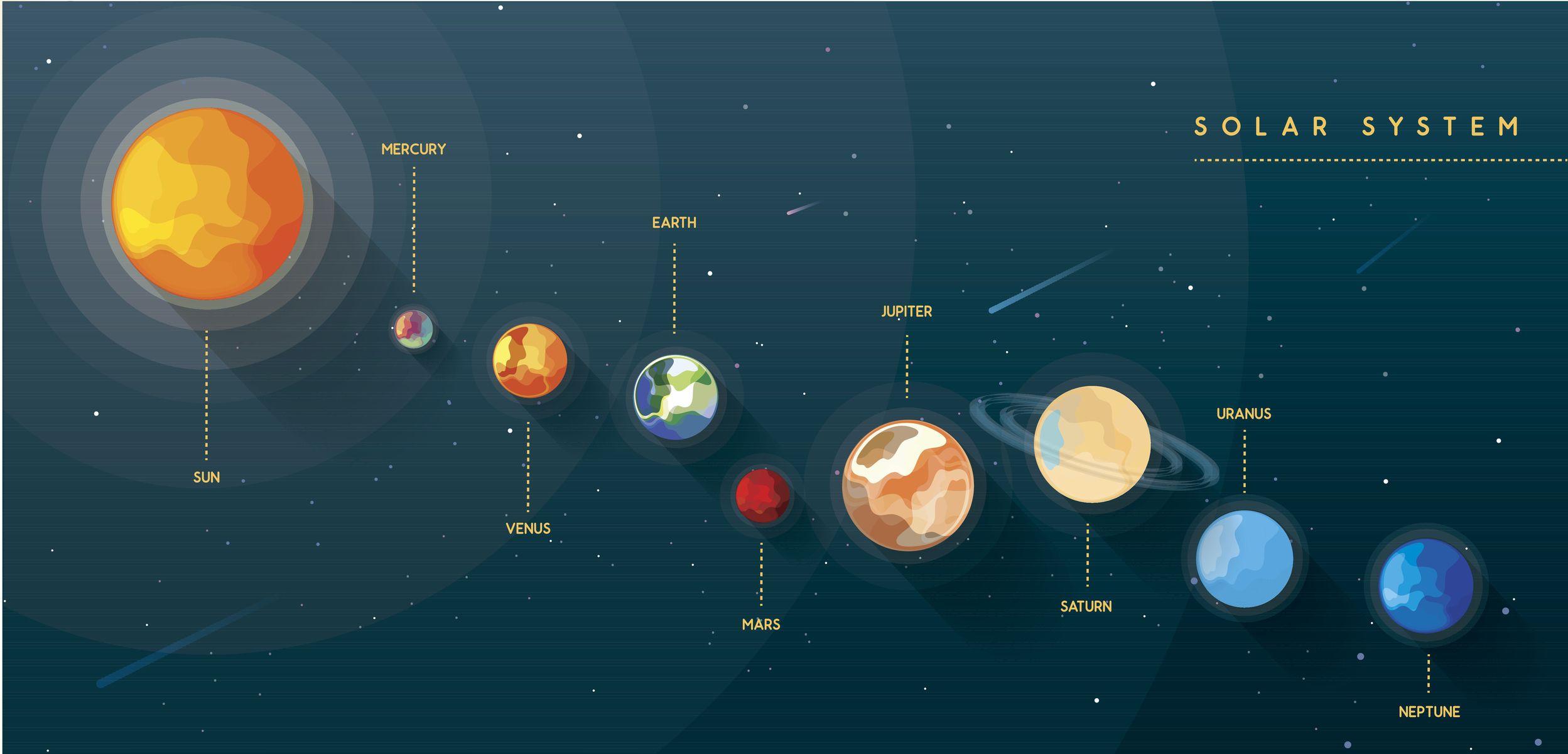 teach your kids solar system